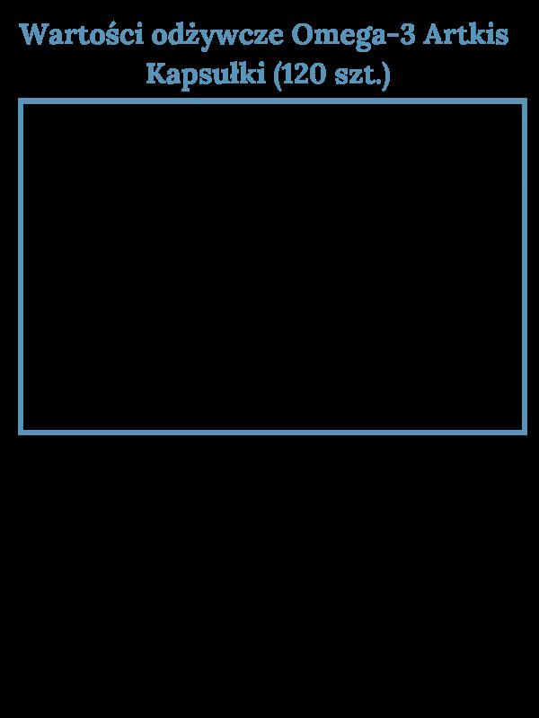 C:Dropbox (San Omega)San Omega internMarketing2_Grafiken und Bilder3_Websitewww.norsan-omega.comEN Nährwerttabellen